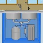 Фильтры грубой и тонкой очистки воды: какой способ фильтрации подойдет именно вам?