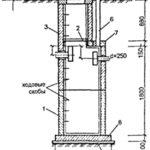 Строительство железобетонного септика для грунтов с низким уровнем вод