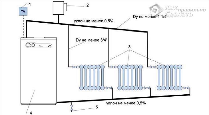 Двухконтурная система отопления схема фото 42