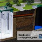 Канализационная система загородного дома