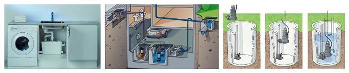 Канализационные насосы для водоотведения в частном доме