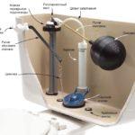 Устройство и ремонт смывного бачка
